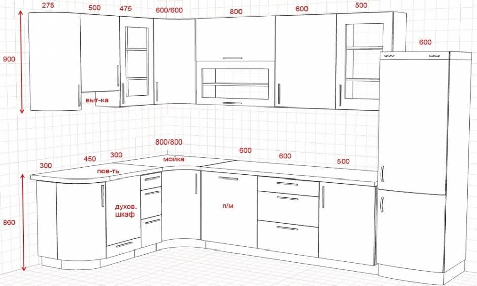 Встроенная кухня своими руками